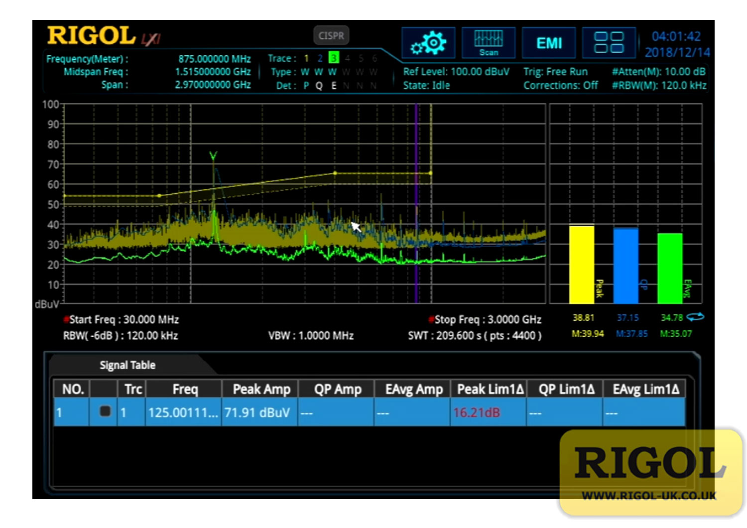 Rigol RSA5000-EMI Measurement Mode Option