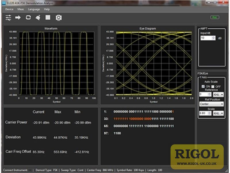 Rigol S1220 ASK/FSK Demodulation Analysis PC Software Licence