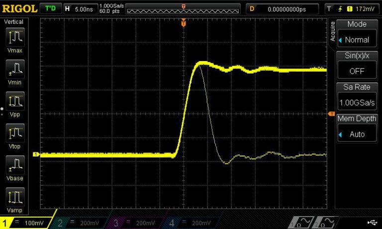 UltraVision: Waveform Capture Rate